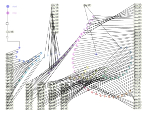 screenshot of Max MSP patcher for animated signature